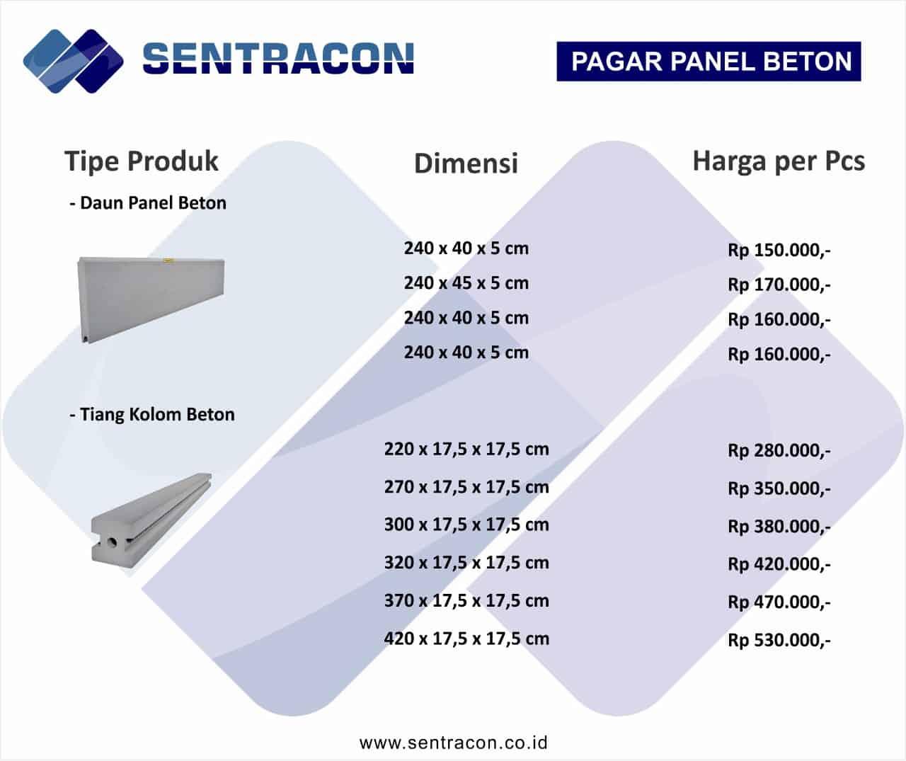harga-pagar-beton Manfaat Mempergunakan Pagar Panel Beton